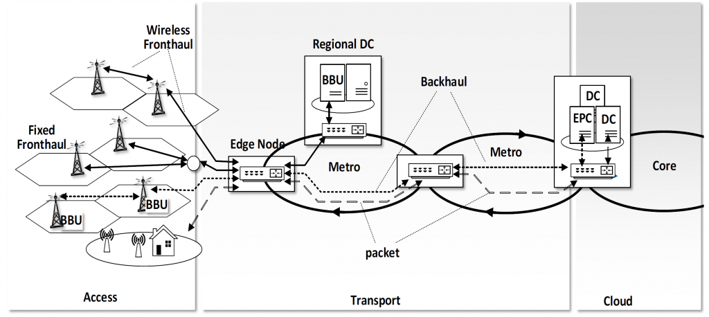 Project  U2013 Metro